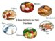 6 Basic Nutrients And Their Functions