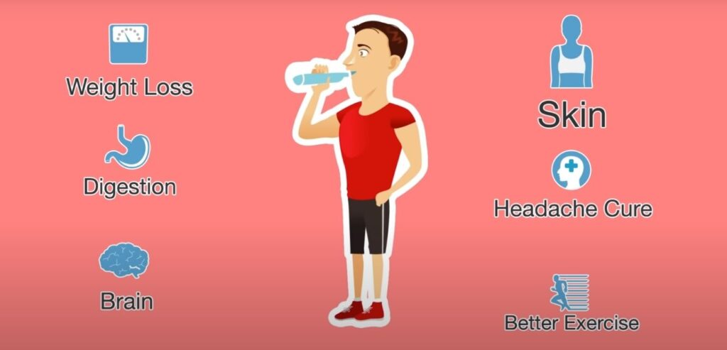 Health-Benefits-of-Drinking-Water