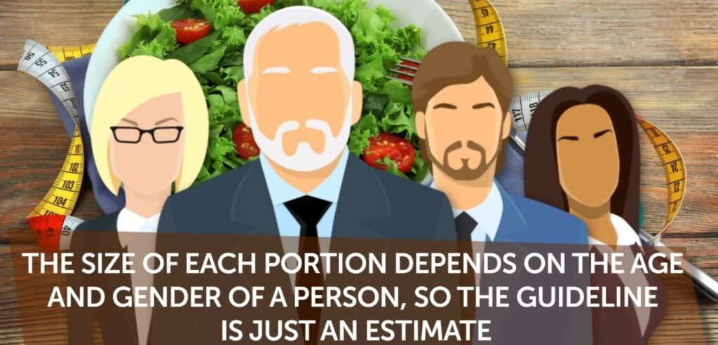 Portion Control - 7 Best Nutrition Rules