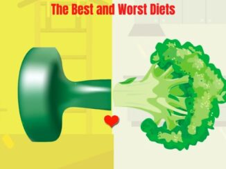 The Best and Worst Diets