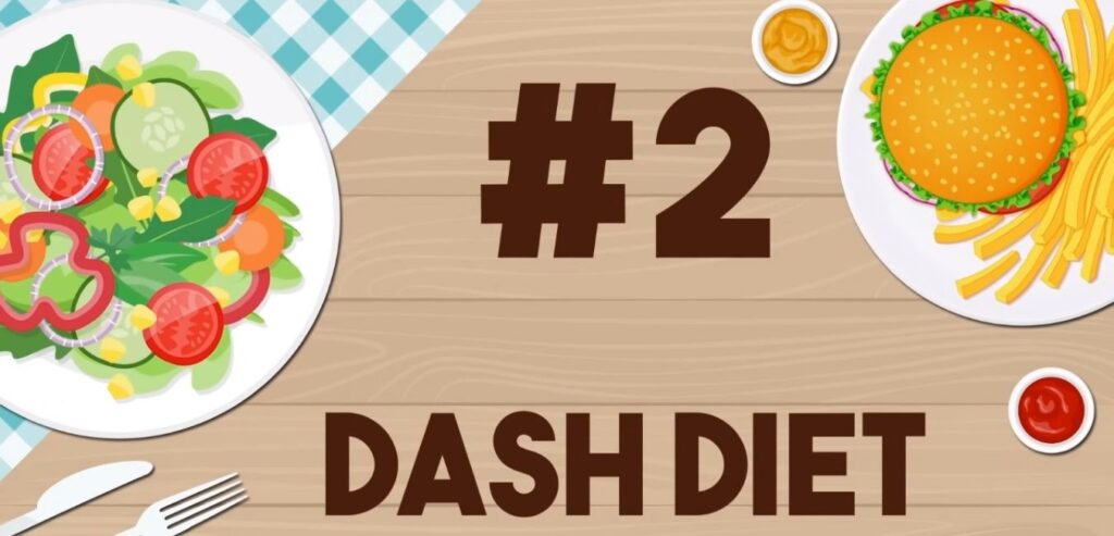 The DASH Diet - The Best and Worst Diets